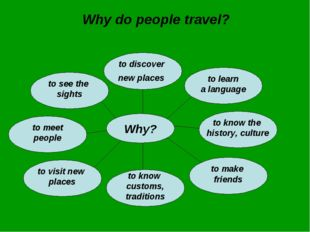 Why do people travel? Why? to discover new places to know customs, tradition