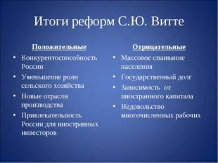 Итоги реформ С.Ю. Витте Положительные Конкурентоспособность России Уменьшение