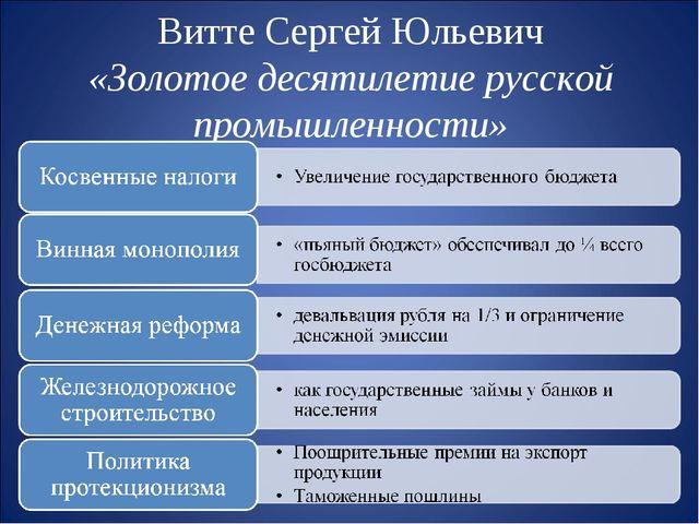 Витте Сергей Юльевич «Золотое десятилетие русской промышленности»