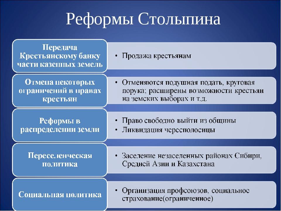 В российском обществе реформам столыпина гдз отношение к таблица
