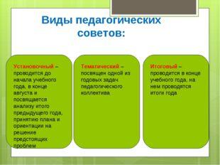 Виды педагогических советов: Установочный – проводится до начала учебного год