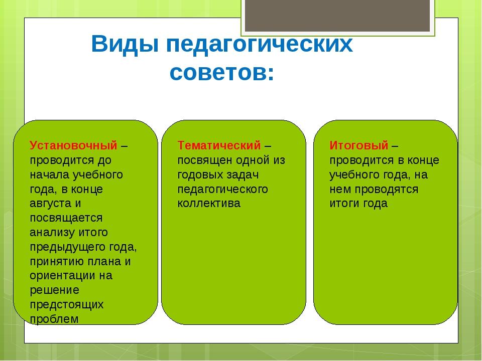 Виды педагогических советов: Установочный – проводится до начала учебного год...