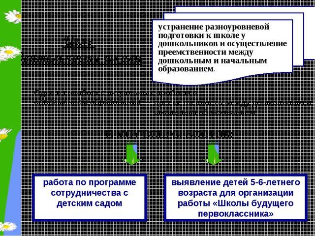 Цель деятельности школы устранение разноуровневой подготовки к школе у дошкол...