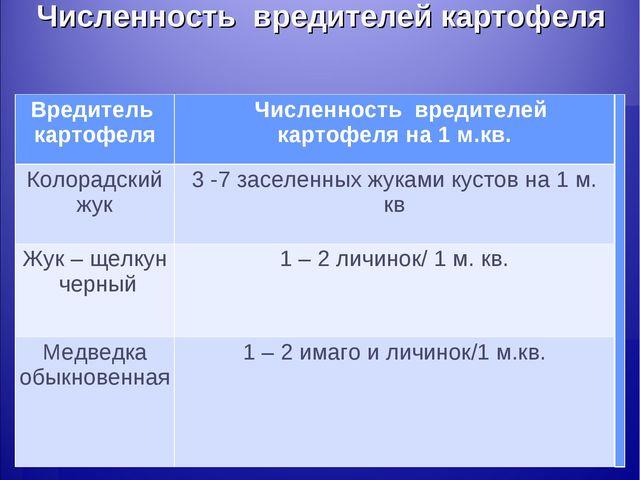 Численность вредителей картофеля Вредитель картофеля Численность вредителей...