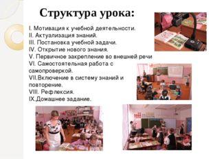 Структура урока: I. Мотивация к учебной деятельности. II. Актуализация знани