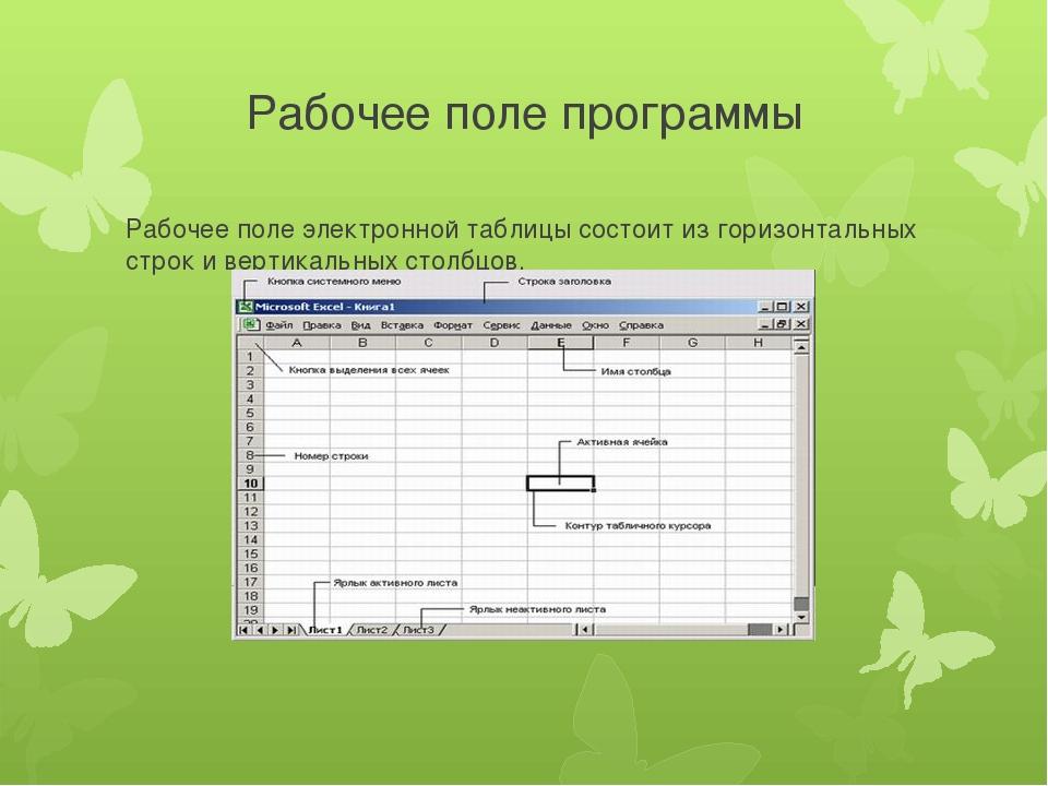 Рабочее поле программы Рабочее поле электронной таблицы состоит из горизонтал...