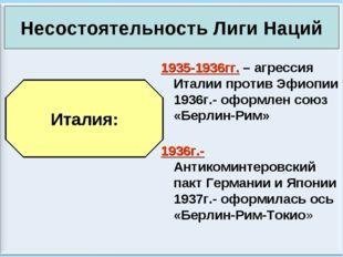 * Антоненкова А.В. МОУ Будинская ООШ * 1935-1936гг. – агрессия Италии против
