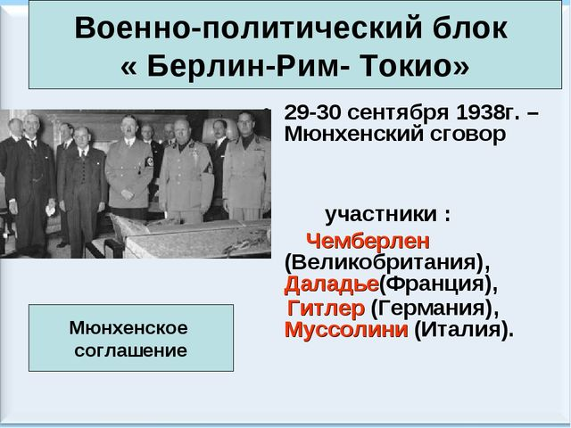 * Антоненкова А.В. МОУ Будинская ООШ * 29-30 сентября 1938г. – Мюнхенский сго...