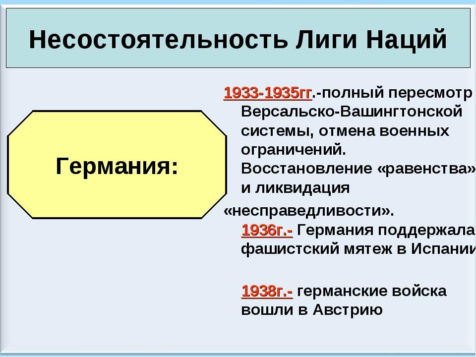 * Антоненкова А.В. МОУ Будинская ООШ * 1933-1935гг.-полный пересмотр Версальс...