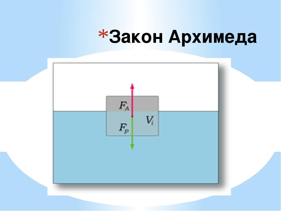 Закон Архимеда
