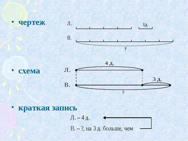 чертеж схема краткая запись