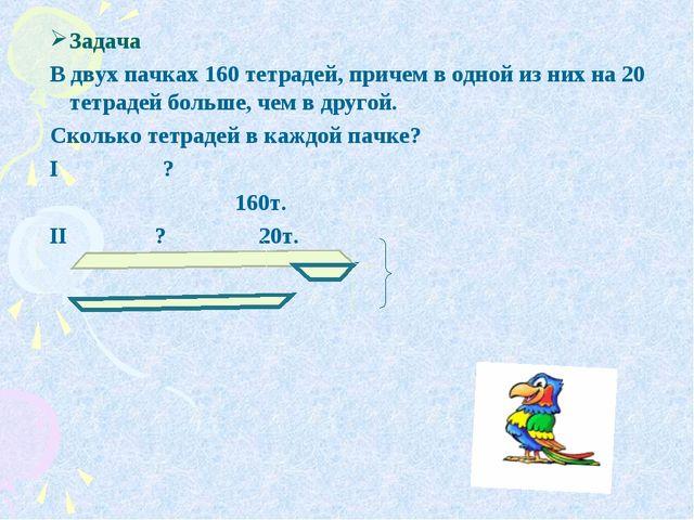 Задача В двух пачках 160 тетрадей, причем в одной из них на 20 тетрадей больш...