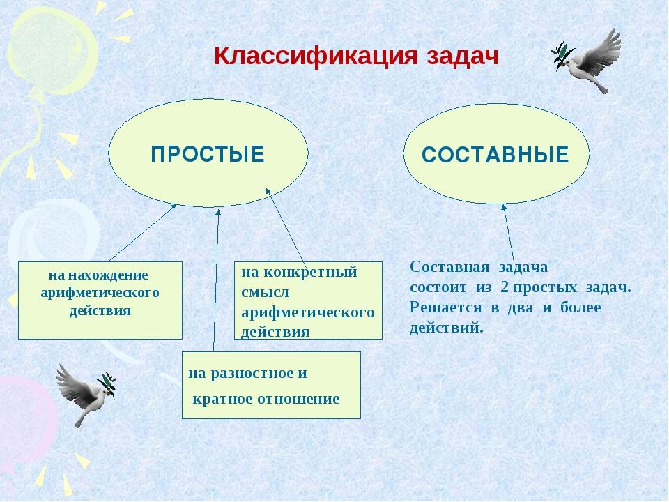 Классификация задач ПРОСТЫЕ СОСТАВНЫЕ на нахождение арифметического действия...