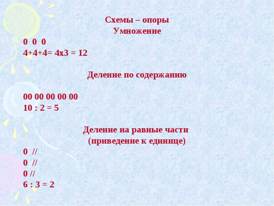 Схемы – опоры Умножение 0 0 0 4+4+4= 4х3 = 12 Деление по содержанию 00 00 00...