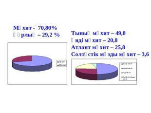 Мұхит - 70,80% Құрлық – 29,2 % Тынық мұхит – 49,8 Үнді мұхит – 20,8 Атлант мұ