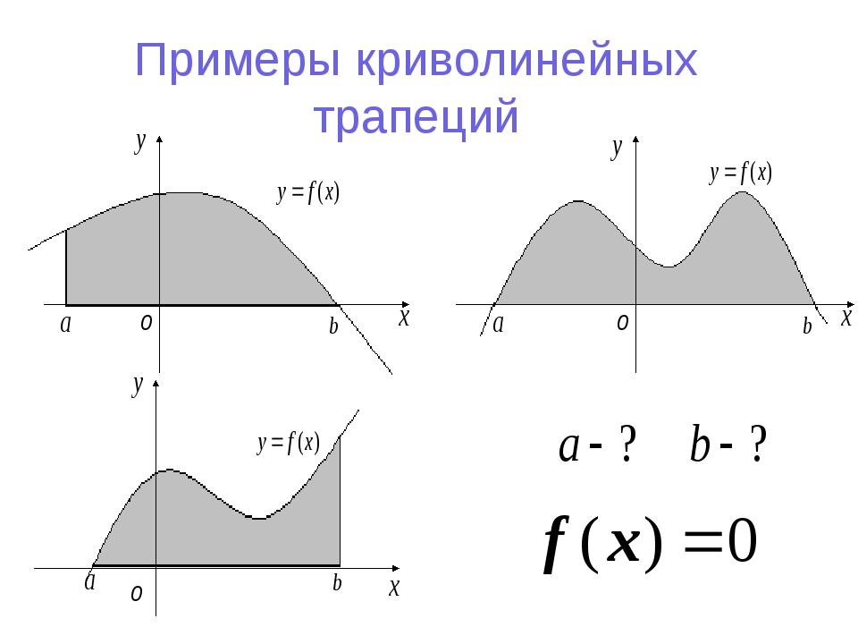 Примеры криволинейных трапеций 0 0 0