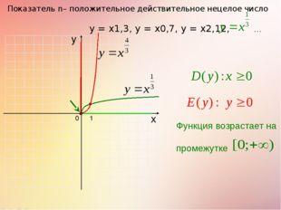 0 Показатель n– положительное действительное нецелое число 1 х у у = х1,3, у