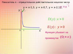 0 Показатель n – отрицательное действительное нецелое число 1 х у у = х-1,3,