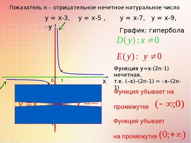 Показатель n – отрицательное нечетное натуральное число 1 0 х у у = х-3, у =...