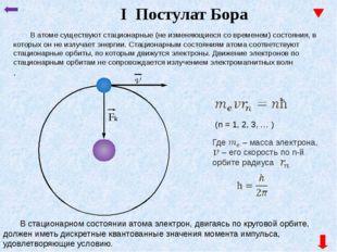 n1 n2 n3 n4 Электрон переходит на более высокую орбиту Поглощения фотона Э