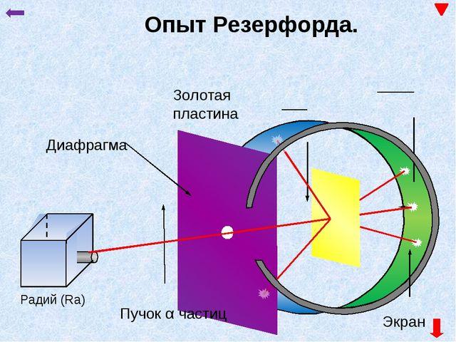 - ядро - электрон - центр отрицательного заряда Е центры зарядов смещены отн...