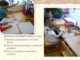 Для изо у малышей созданы условия Краски, карандашики, пластилин, бумага Всё