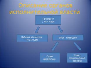 Описание органов исполнительной власти Президент ( на 4 года) Кабинет Министр
