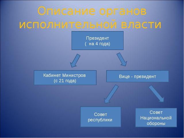 Описание органов исполнительной власти Президент ( на 4 года) Кабинет Министр...