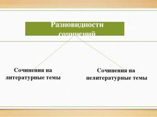 Разновидности сочинений Сочинения на литературные темы Сочинения на нелитерат