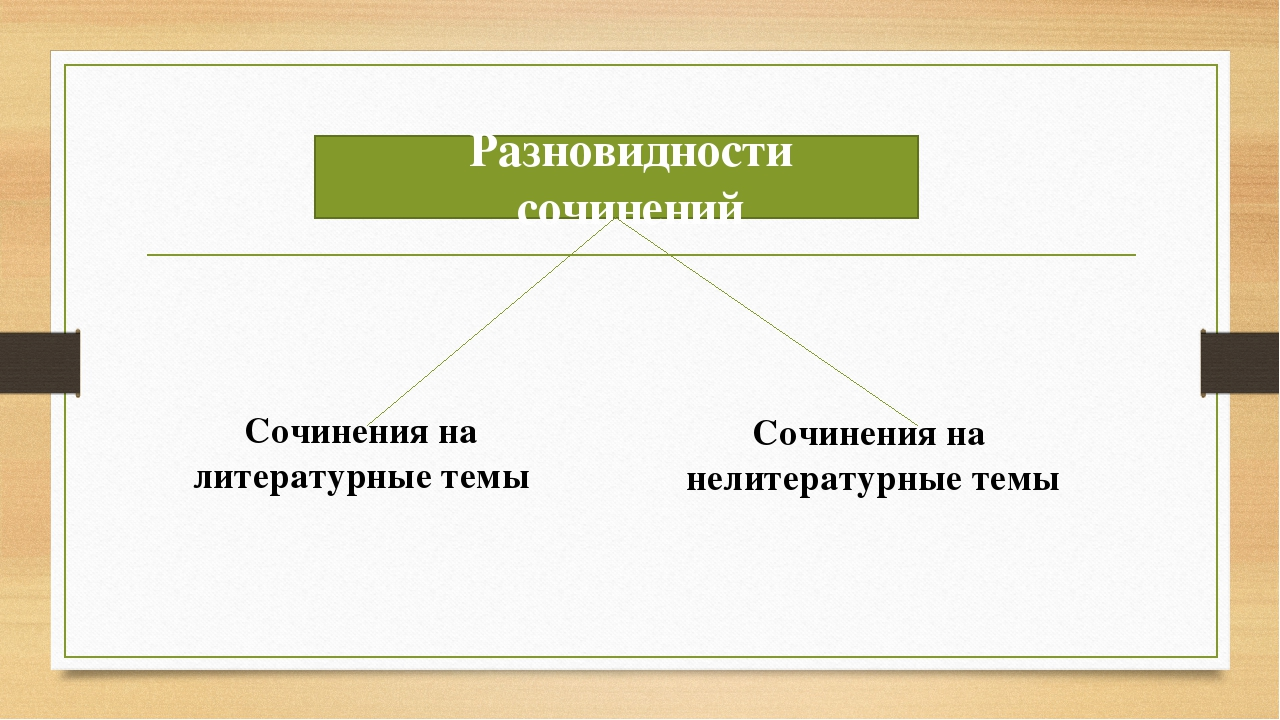 Разновидности сочинений Сочинения на литературные темы Сочинения на нелитерат...