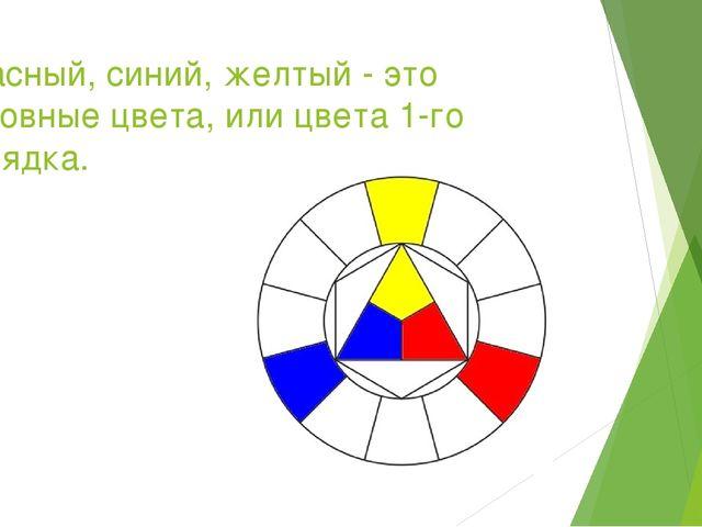 Красный, синий, желтый - это основные цвета, или цвета 1-го порядка.