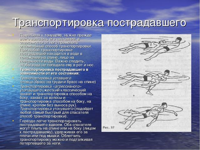 Транспортировка пострадавшего Подплывая к тонущему, нужно прежде всего выясни...