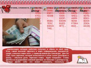 ОТВЕТ: Заработная плата(разг.зарплата)— денежная компенсация, которую р
