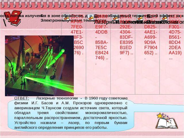 ОТВЕТ: Лазерные технологии - В 1960 году советские физики И.Г. Басов и А.М....