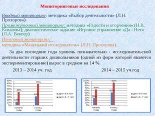 Мониторинговые исследования Вводный мониторинг: методика «Выбор деятельности