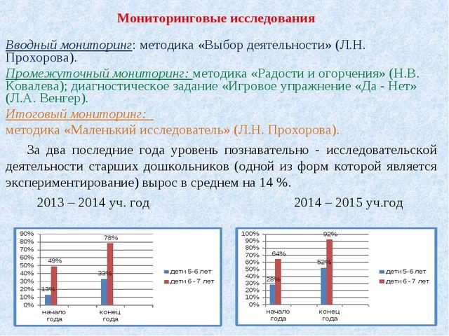 Мониторинговые исследования Вводный мониторинг: методика «Выбор деятельности...