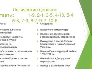 Логические цепочки Ответы: 1-9, 2-1, 3-5, 4-10, 5-4 6-8, 7-3, 8-7, 9-2, 10-6
