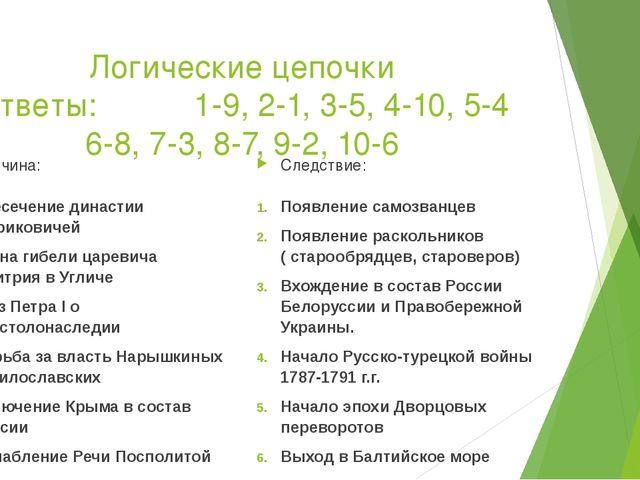 Логические цепочки Ответы: 1-9, 2-1, 3-5, 4-10, 5-4 6-8, 7-3, 8-7, 9-2, 10-6...