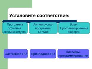 Установите соответствие: Системное ПО Системы программирования Прикладное ПО