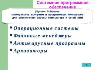 Системное программное обеспечение Операционные системы Файловые менеджеры Ант