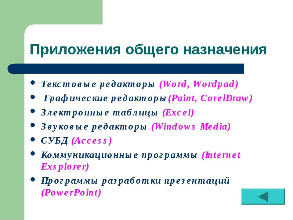 Приложения общего назначения Текстовые редакторы (Word, Wordpad) Графические...