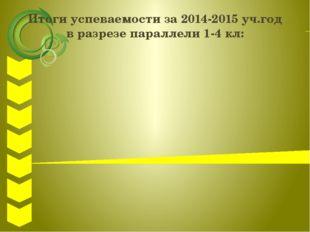 Итоги успеваемости за 2014-2015 уч.год в разрезе параллели 1-4 кл: