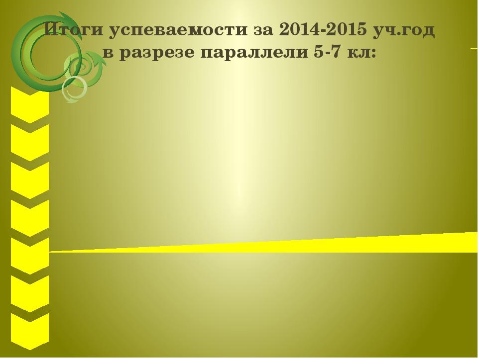 Итоги успеваемости за 2014-2015 уч.год в разрезе параллели 5-7 кл: