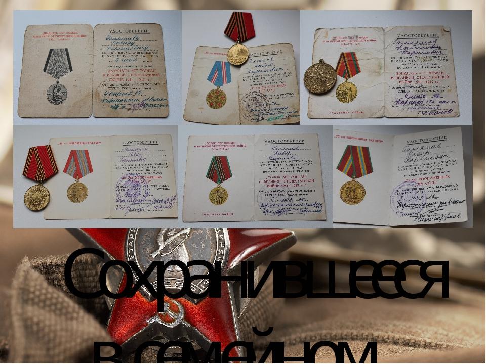 Сохранившееся в семейном архиве удостоверение к медали « Двадцать лет Побед...