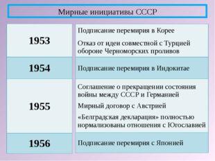 Мирные инициативы СССР 1953 1954 1955 1956 Подписание перемирия в Корее Отказ