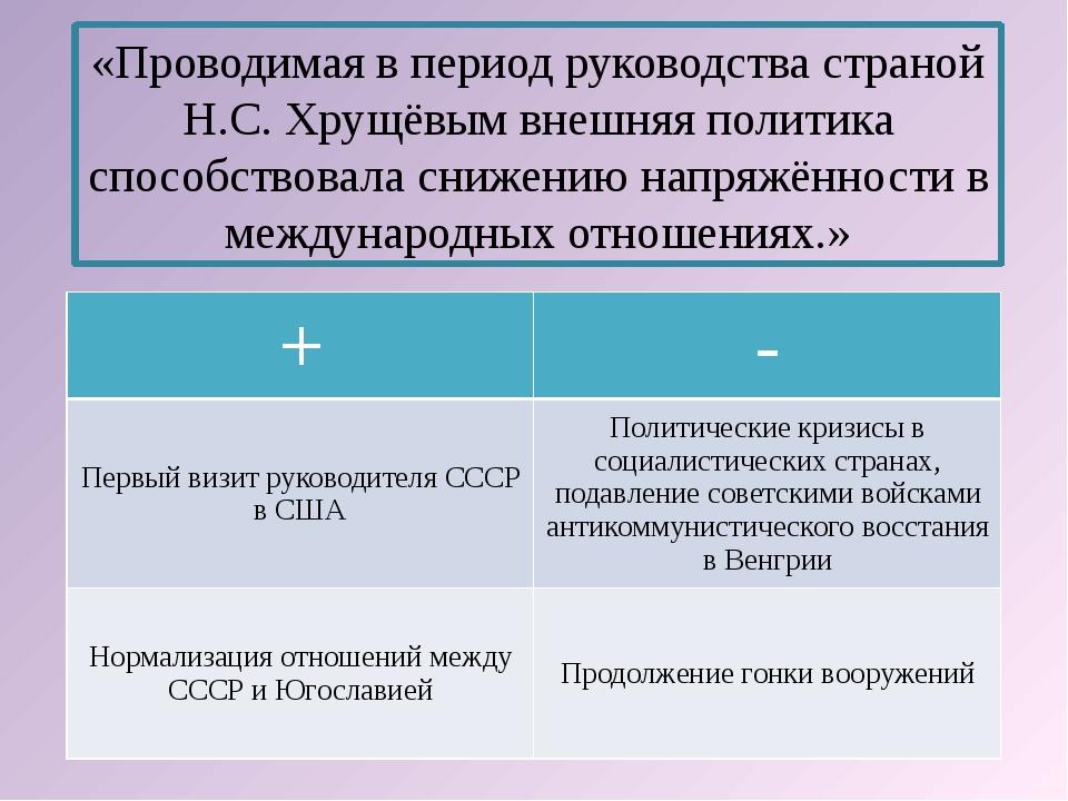 «Проводимая в период руководства страной Н.С. Хрущёвым внешняя политика спосо...