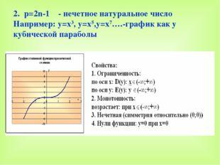 2. р=2n-1 - нечетное натуральное число Например: y=x3, y=x5,y=x7….-график как