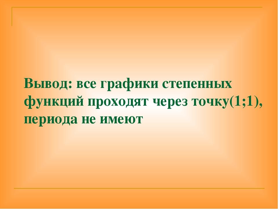 Вывод: все графики степенных функций проходят через точку(1;1), периода не им...