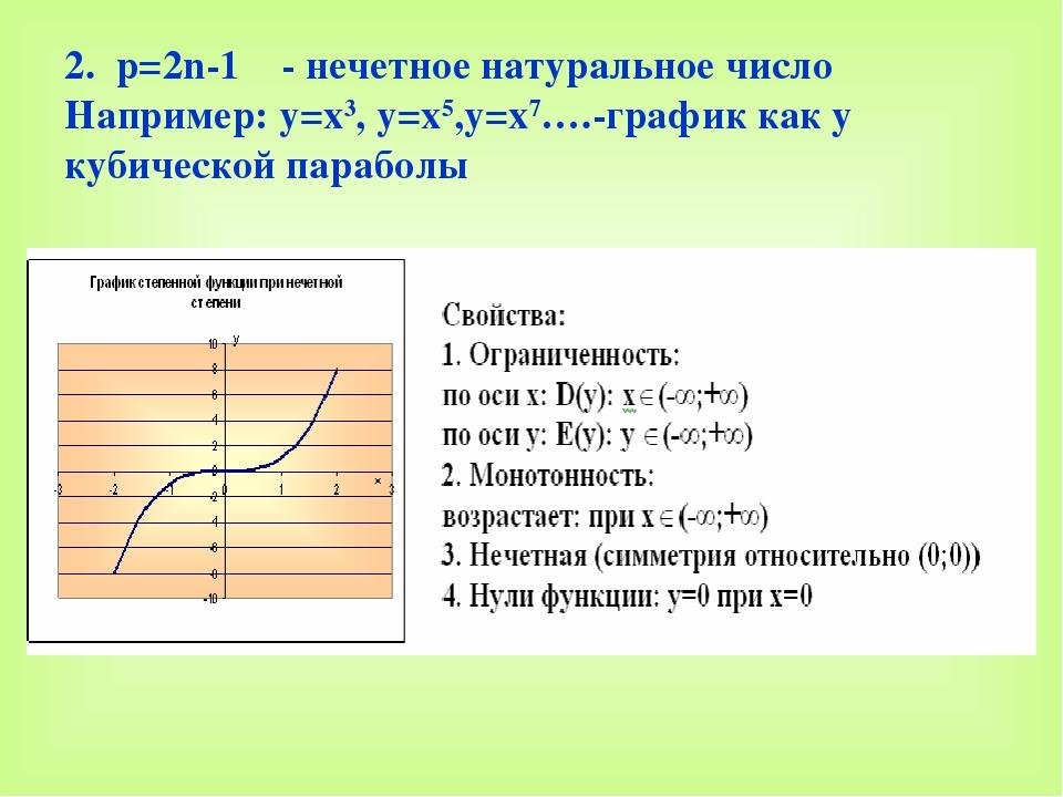 2. р=2n-1 - нечетное натуральное число Например: y=x3, y=x5,y=x7….-график как...