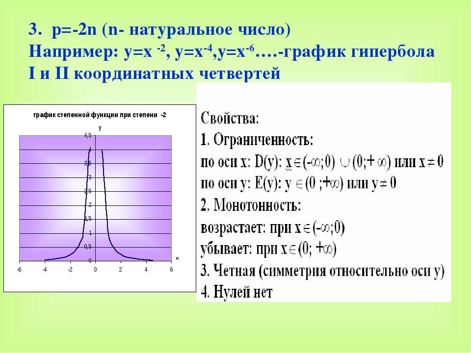 3. р=-2n (n- натуральное число) Например: y=x -2, y=x-4,y=x-6….-график гиперб...